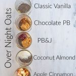 Top view of 5 jars with descriptions of 5 variations of overnight oats